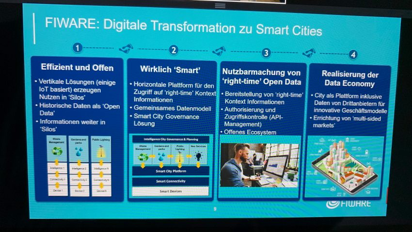 Die Digitale Transformation zu Smart Cities.